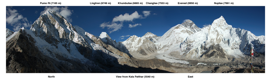 Everest Region Panorama